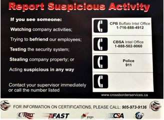 Report Suspicious Activity Poster