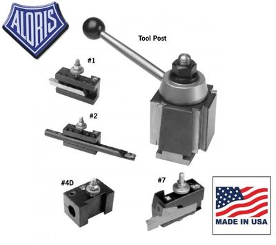 machine tool packages