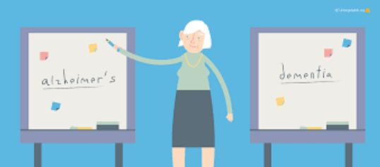 Alzheimer's vs. Dementia video animated what is difference help understanding disease