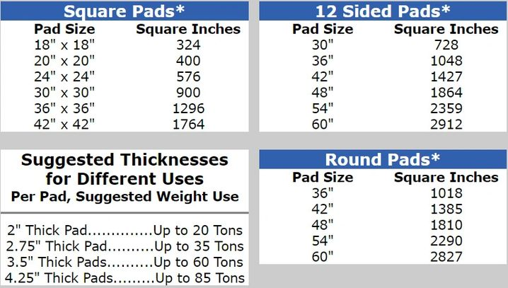size chart for outrigger pads
