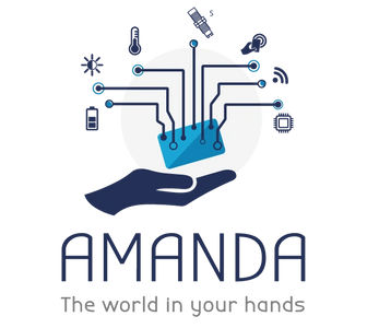 Amanda. The world in your hands