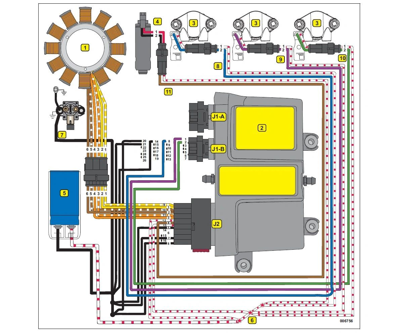 evinrude etec wiring schematics how the evinrude   skidoo etec fuel system works canadian fuel  how the evinrude   skidoo etec fuel