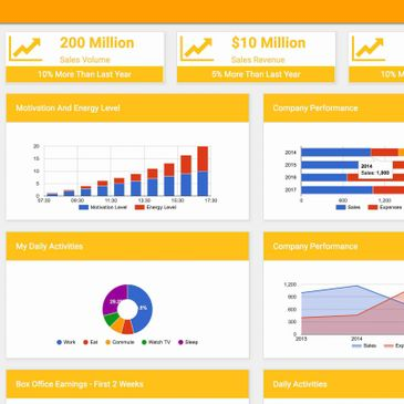 Roadmap | Amexio - Angular UI Automation Platform