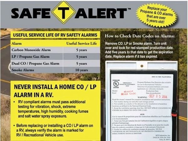 Life of RV Alarms Never install a home co/lp alarm in a RV, vibration shock temperature humidity
