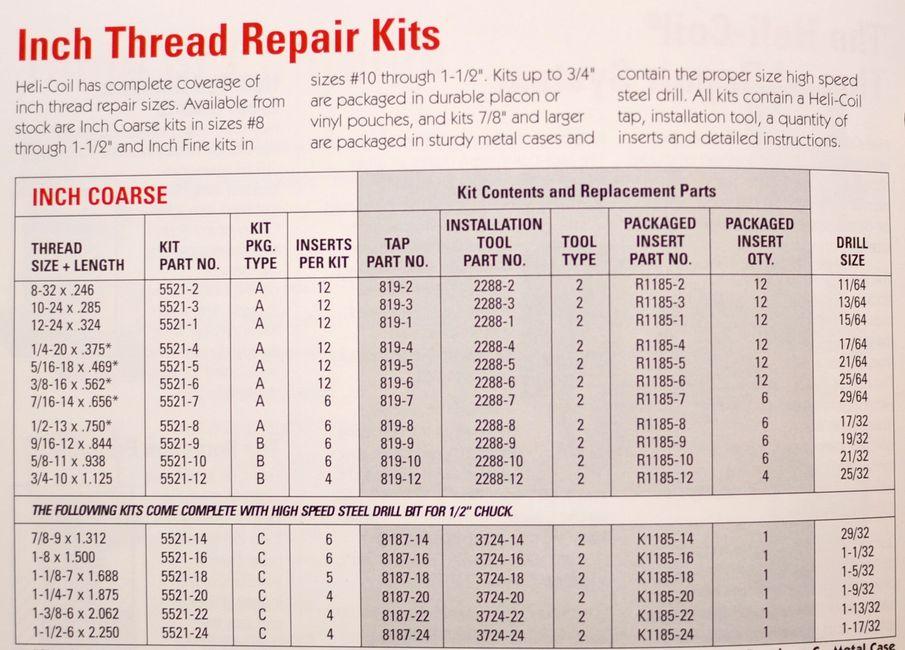 HeliCoil | Engine Rebuilders Service Co , INC