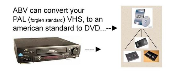 PAL VHS to DVD diagram