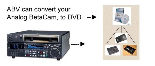 Betacam to DVD dubbing diagram. Which is a real-time procedure. All work is done on premises.