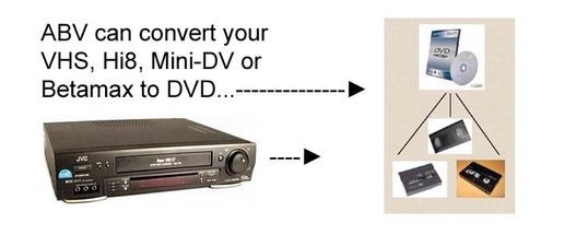 VHS to DVD conversion diagram