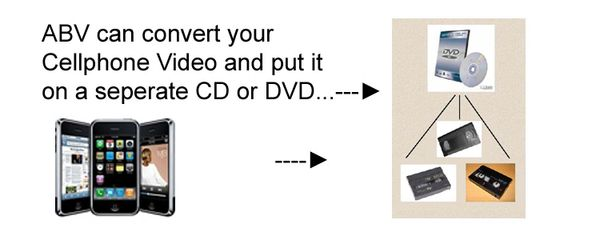 This image shows how we , Cellphone Video and convert it to playback on a conventional DVD player.