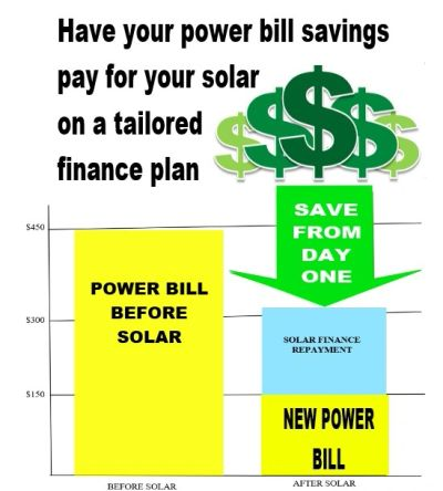 solar, inverters, perth, power bill, solar panels