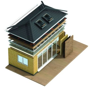 Guardian Warm Roof Conservatory Roof replacement House Extension Roof Installtion