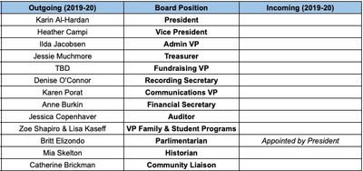 Consider joining next year's PTA Board.  These are the roles to fill, click for more info.