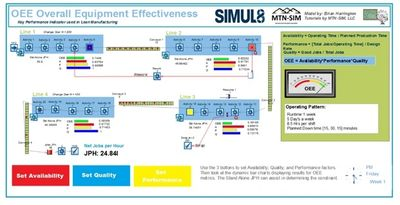 Advanced SIMUL8 Training, Visual Logic, SIMUL8 Instructor
