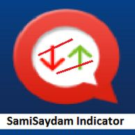 My own built Forex indicator show R & S Dynamically