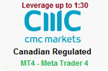 Can i trade forex in canada with cmc markets