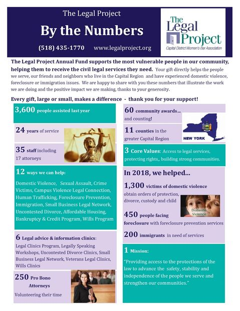 The Legal Project By the Numbers tells the story of our programs and services in the Capital Region.
