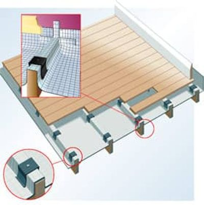 foil, insulation, floors, walls, ceilings, roof quilt, multi layer, ultra thin, underfloor heating,