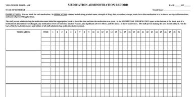 Medication Administration Record, Treatment Administration Record
