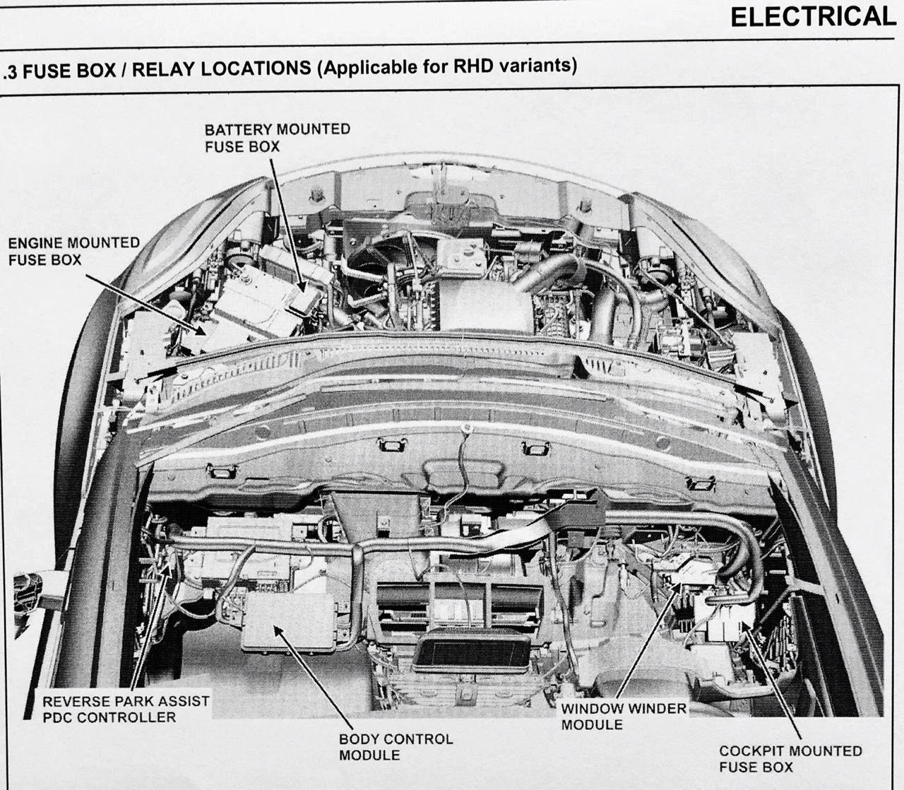fuse box relays diy know your car fuse box relay locations fuse box restaurant oakland car fuse box relay locations