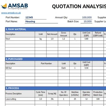 Quotation Analysis Form FREE Template