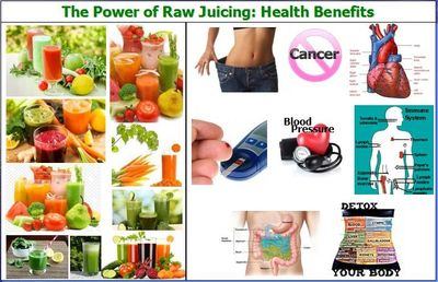 Health Benefits of Raw Juicing
