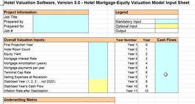 Software Overview | Hotel Valuation Software