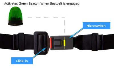 Seatbelt Warning System