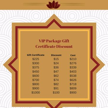 Our guest can purchase services in bundles to save and earn more!