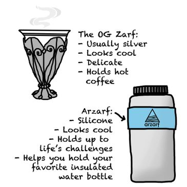 Illustration of an original ancient zarf, and an illustration of the benefits of an Arzarf water bottle holder you can use to make sure you've got the best insulated water bottle!
