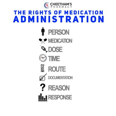 The Rights to Medication Administration for more information contact Cheetham's Pharmacy - Saskatoon