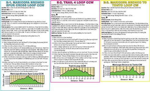 Virtually a guidebook included with a detailed map including elevation profiles, statistic & rides