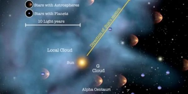 Nasa's magnificant picture of astrospheres, local cloud, and G Cloud.
