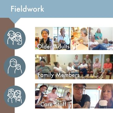Three vertically aligned photos: Older adults, family members, care staff