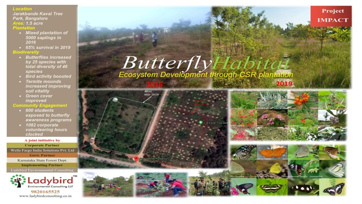 Butterfly Habitat at Jarakbande Kaval Tree Park,Bangalore-Project by Wells Fargo India Solutions PL