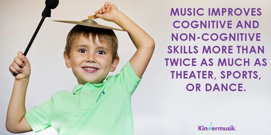 Music improves cognitive and non-cognitive skills more than twice as much.