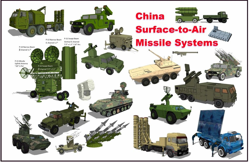 China Surface-to-Air Missile Systems