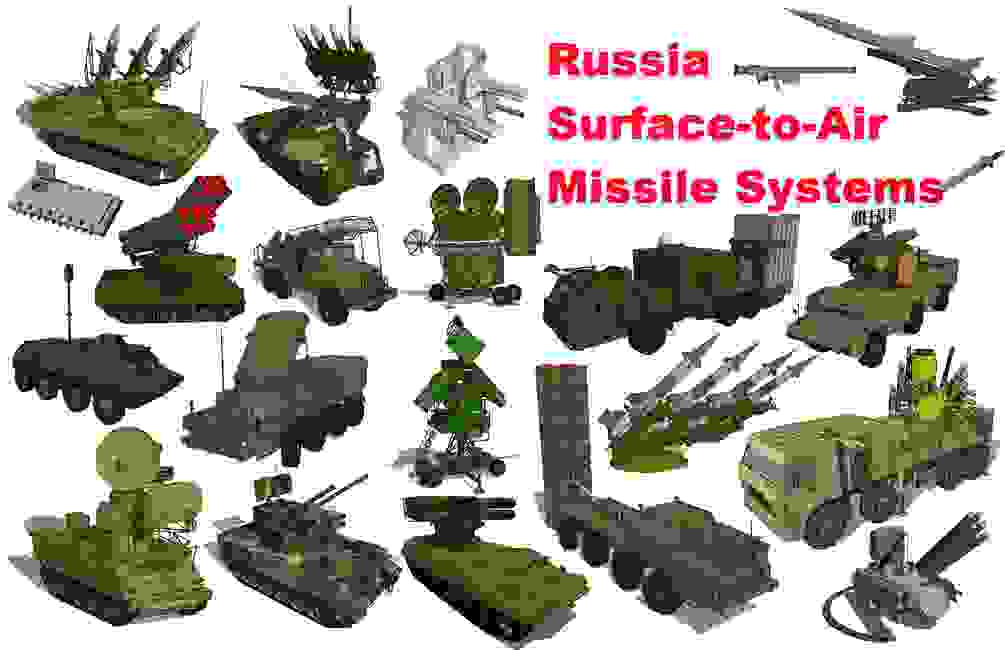 Russia Surface-to-Air Missile Systems