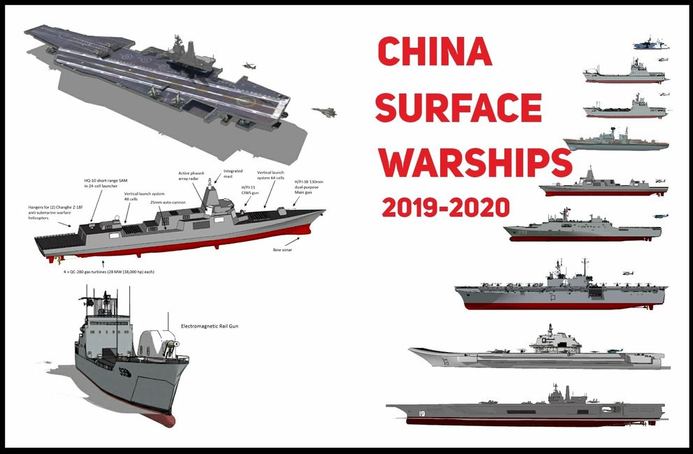 China Surface Warships 2019 - 2020 book
