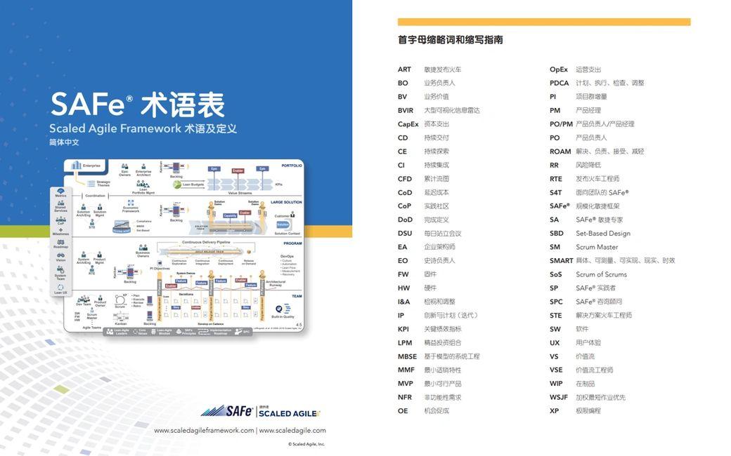 SAFe Overview | agilizing com