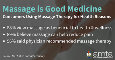 Medical Massage, Relaxation, Reduce Pain, Wellness, Health, Physician Recommended.