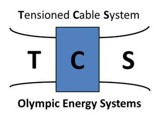 Olympic Energy Systems