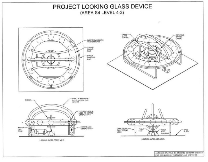 A traditional schematic of the looking glass technology located at S4 which is a compartmented under