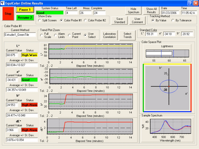 EquiColor.  Equitech's software for inline, real-time color measurement