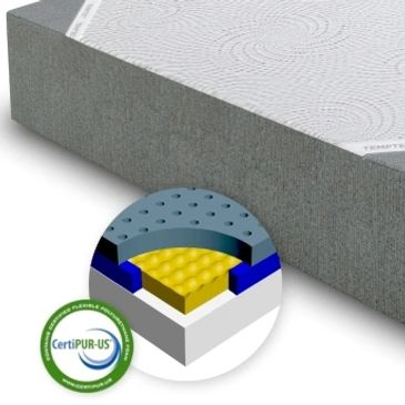 Mattress and Futon Outlet Memory Foam Mattresses