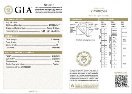 Yepremian Jewelers GIA Certification