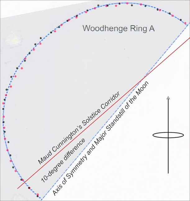 Folded tracing of Ring A to prove its axial alignment upon the Major Standstill of the moon.
