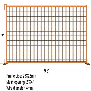 4' height temporary fencing panels