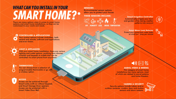 What can you install in your Smart Home diagram
