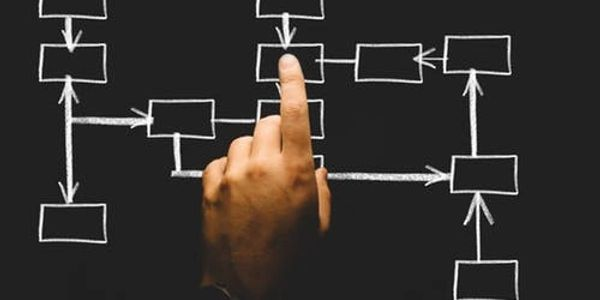 finger pointing at process flow diagram