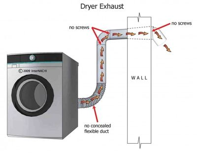 Dryer Vent Cleaning Appliance Champ